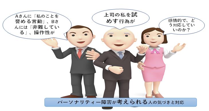 産業精神衛生研究会